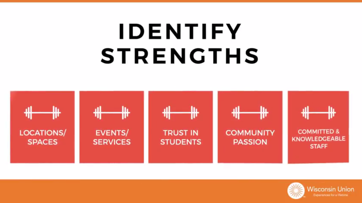 Identified Strengths Of The Wisconsin Union